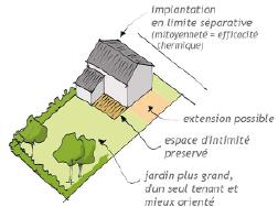 orientation-bati-eco-quartier-fonds-gautuers-marigny-brizay